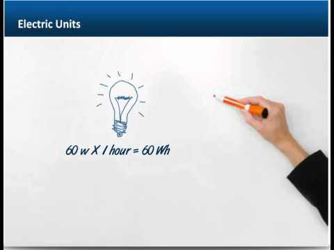 Electric Units