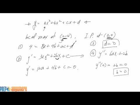 Find a, b, c, d given Critical Point Information in cubic function
