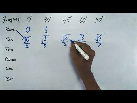 Trick to remember Trigonometry Values (In Hindi) | Trigonometry value table