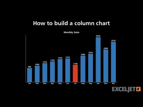 How to build a column chart in Excel