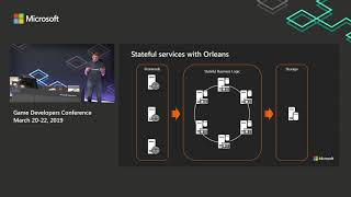 Building scalable game services with Orleans | Game Developers Conference 2019