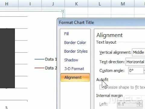 How to rotate text on a chart in a spreadsheet