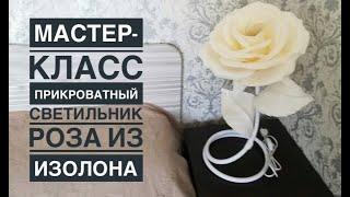 https://ytimg.googleusercontent.com/vi/QSHU6ZmvDyo/mqdefault.jpg
