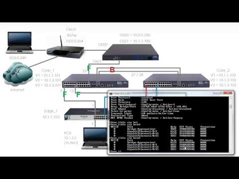 Spanning Tree configuration on HP Comware switches part 1