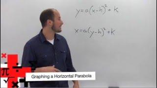 Graphing A Horizontal Parabola