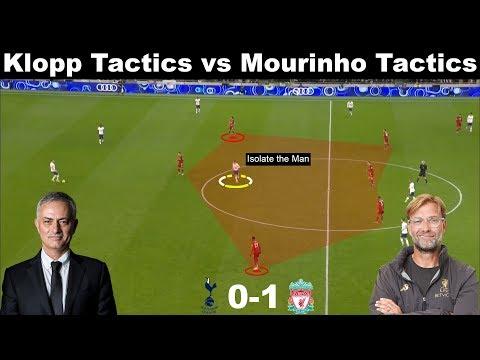 Tactical Analysis: Tottenham 0-1 Liverpool | Mourinho tactics vs Klopp | Firmino Goal |