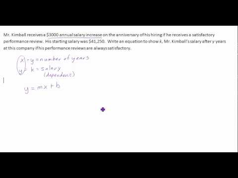 5 Minute Math: Writing a linear equation in slope intercept form from a Word Problem (Example #1)