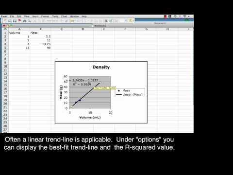 Making a graph with Excel (.xls version)