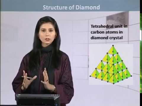 Explaining Structure Of Diamond