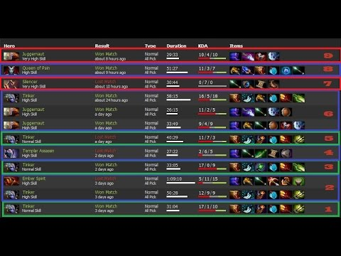 How to get Very High Skill in Dotabuff.