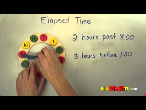 Elapsed time on clocks math video lesson, 1st, 2nd, 3rd grade kids