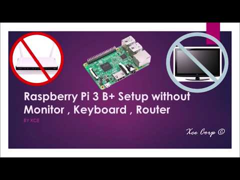 Setting Up Raspberry Pi 3 B+ Without Monitor, Router, Keyboard, IP Scanner or DHCP, Windows Linux