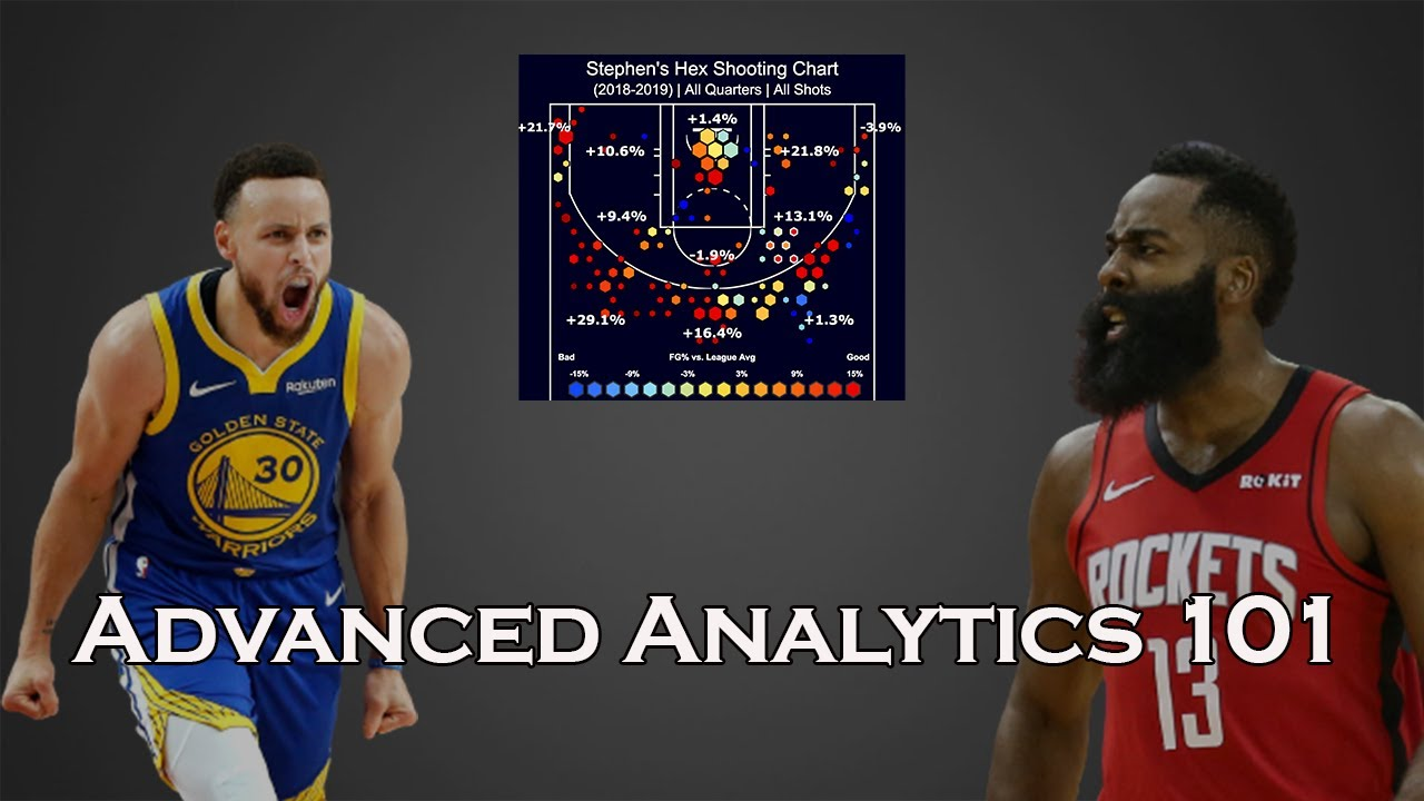 Why are Advanced Analytics useful in the NBA? | NBA Stats 101