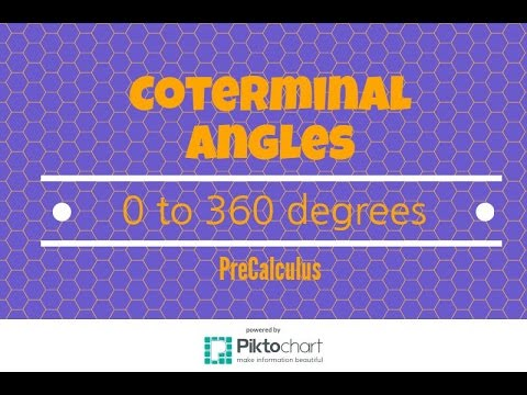 How to determine a coterminal angle between 0 and 360 degrees