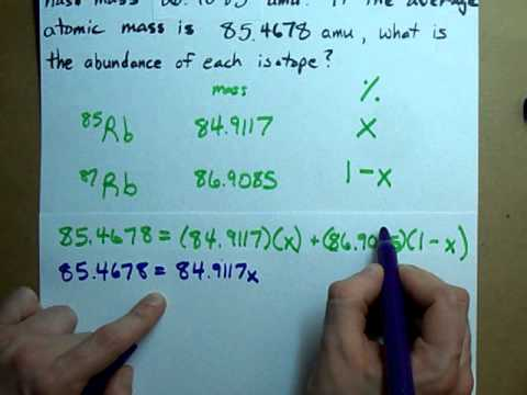 How to Find the Abundance of Each Isotope