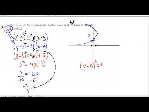 PreCalc A U7A3 Parabola given vertex and 2 points