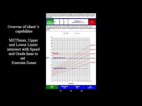 Exercise Intensity Calculator