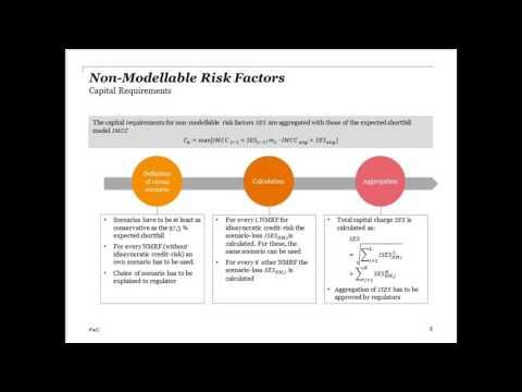 International Basel IV-Channel, FRTB - Non modellable risk factors, 2nd June 2017