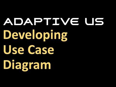 Developing Use diagrams using StarUML - Adaptive US