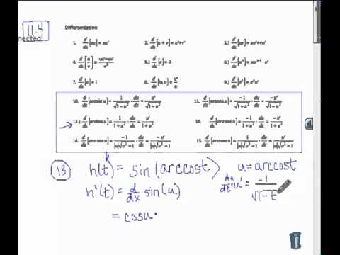11 4 Differentiating Inverse Functions