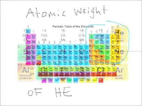 Gram Molecular Weight
