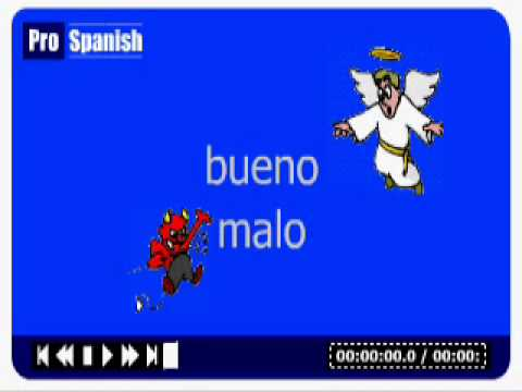 Learn Spanish - Fast Method - Level 1