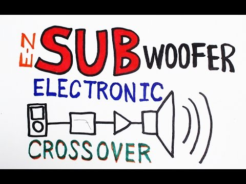 High performance electronic crossover for SUBWOOFER amplifiers