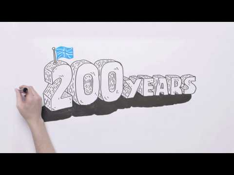British Gas - Our taxes explained in less than 60 seconds