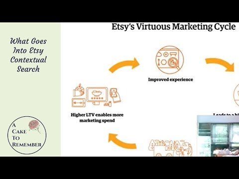 What goes into Etsy contextual search placement? Etsy SEO tips 2018, etsy shop help