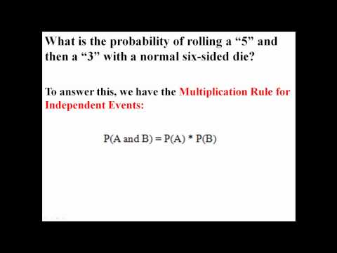 Multiplication Rule (Probability