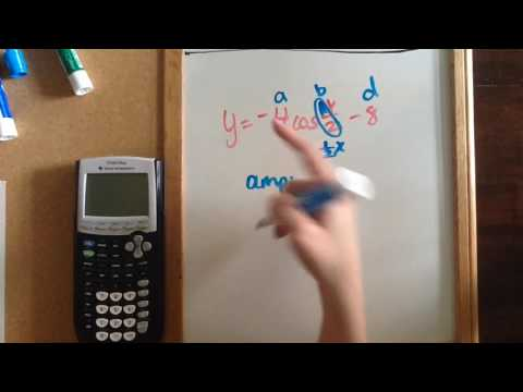 Finding amplitude, period, frequency and midline for sin or cos given the equation