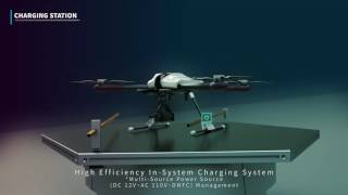 ITRI Introduces Remotely-Operated Autonomous Drone (ROAD) at CES 2017, Booth #2015