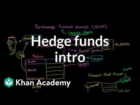 Hedge funds intro | Finance & Capital Markets | Khan Academy
