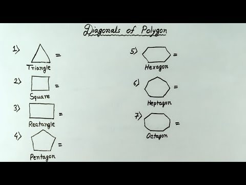 Short cut to find number of Diagonals in a Polygon