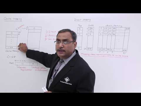 Cache Memory Direct Mapping