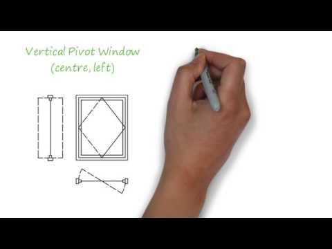 Window Symbol