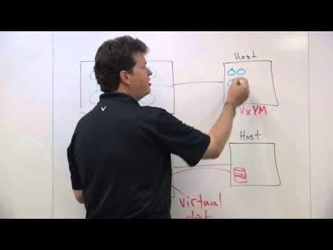 Volume Management: Hardware vs. Software