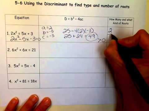 Using the Discriminant to find type and number of roots.mov