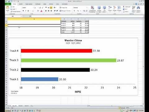 Excel:  how to create a table with a bar graph (MPG example prepared for CIS 101 - problem 9)