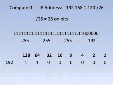 TCP/IP IPv4 Ranging