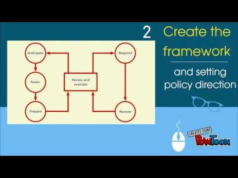 Crisis management steps