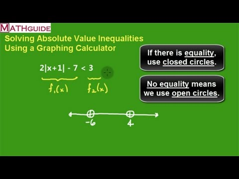 Solve Absolute Value Inequalities by Graphing