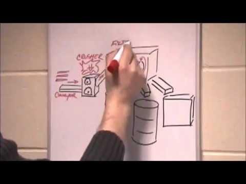 Fluorescent Lamp Disposal (SPF#24)