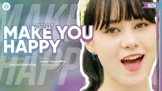 "Niziu (虹U/ニジユ) - ""MAKE YOU HAPPY"" || Line Distribution ||"