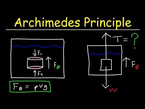 Archimedes Principle, Buoyant Force, Basic Introduction - Buoyancy & Density - Fluid Statics