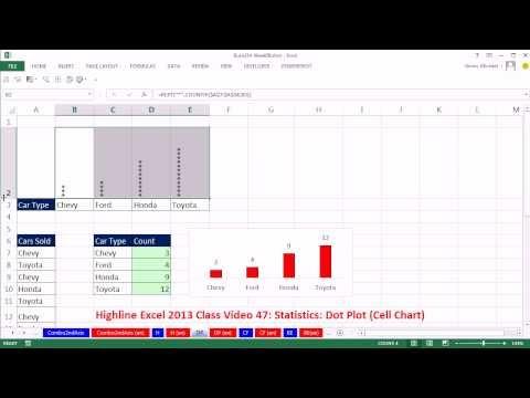 Highline Excel 2013 Class Video 47: Statistics: Dot Plot (Cell Chart)