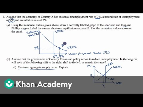 Example free response question from AP macroeconomics | APⓇ Macroeconomics | Khan Academy