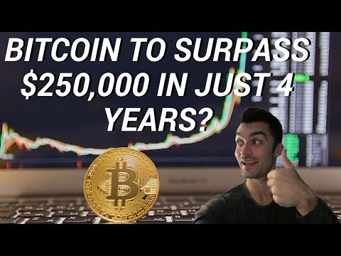 WILL WE SEE A $250,000 BITCOIN?
