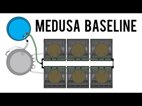 Explaining the Medusa Baseline Dripper System