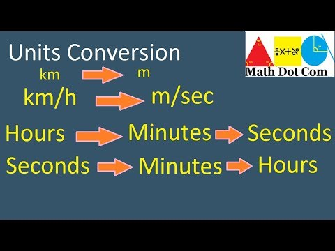 How to Convert km/hour to m/sec | Conversion of Units of Speed | Math Dot Com